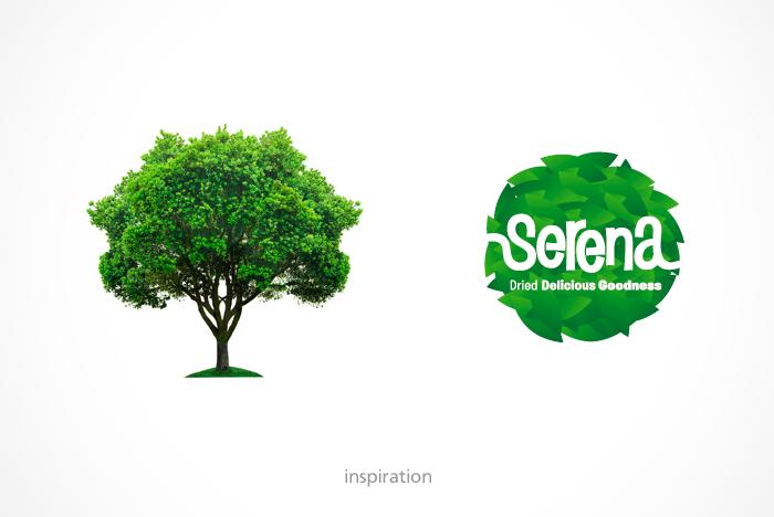 SERENA_3_logo-inspiration